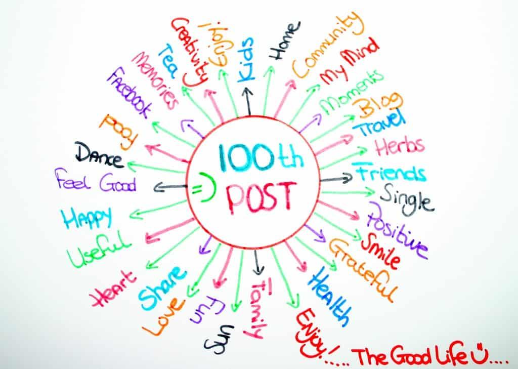 100th blogpost