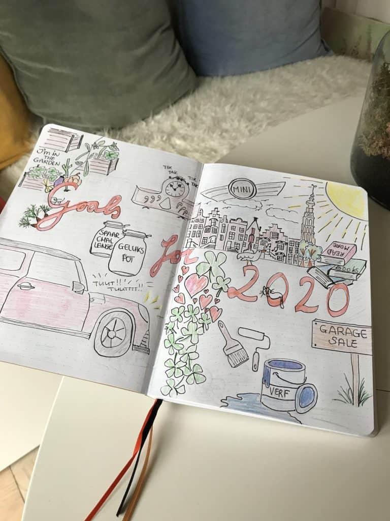 SNAPSHOTS WEEK 2 en 3/2020 | ENJOY! The Good Life
